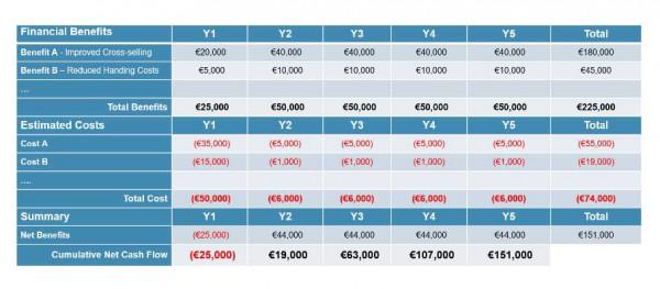 ResizedImageWzYwMCwyNjNd-Financial-Benefits